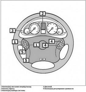 mercedes-CLK-class-2002--282x300.jpg