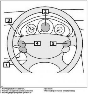 mercedes-CLS-class-2004-1-281x300.jpg
